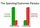 fomal learning - informal learning