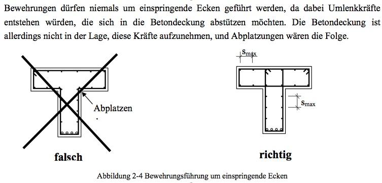 bewehrungsf hrung ber einspringende ecken e learning blog. Black Bedroom Furniture Sets. Home Design Ideas