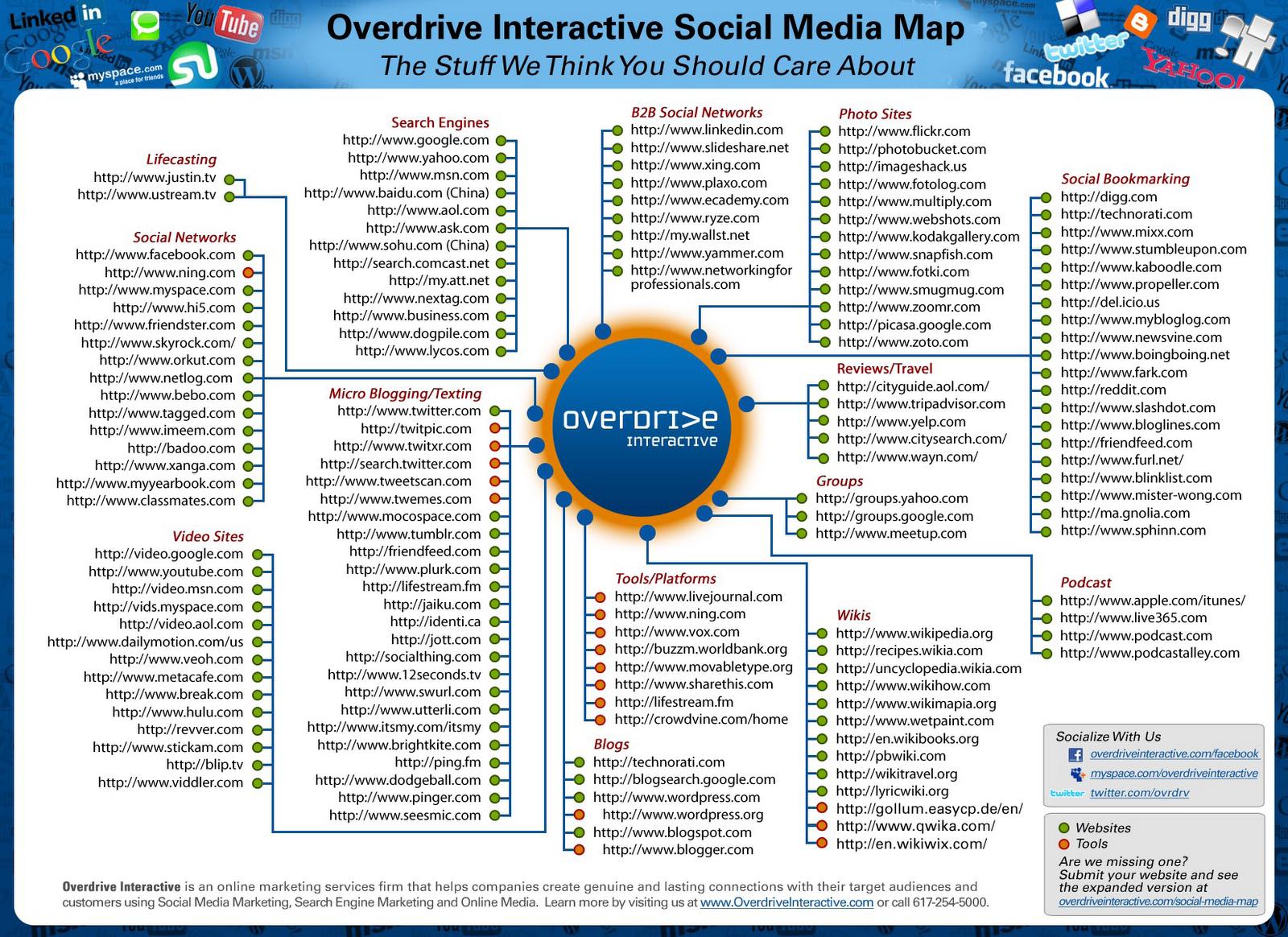 social-media-map2