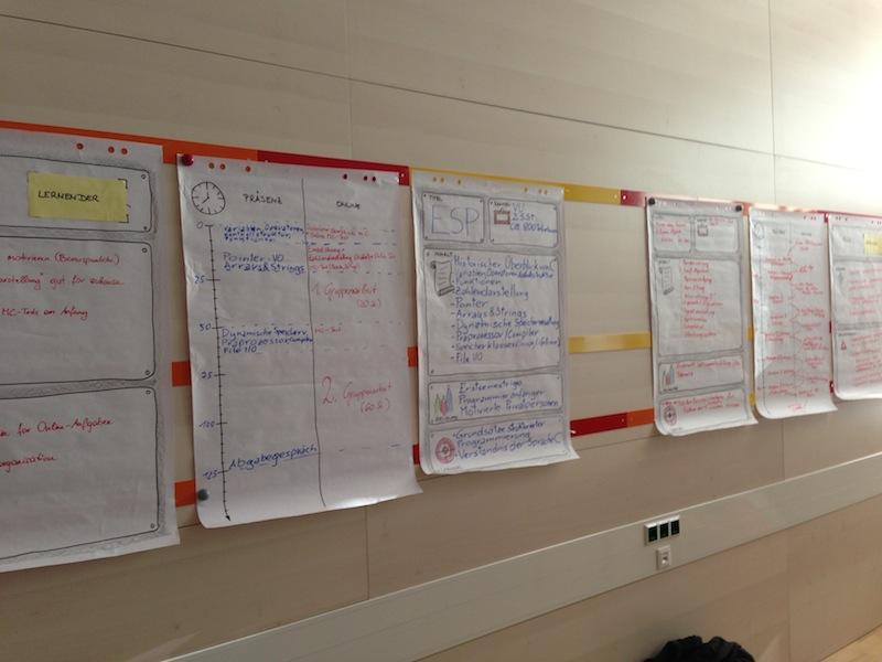 Technology Enhanced Learning Einheit 2