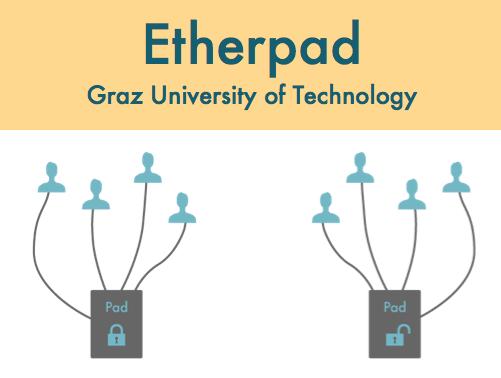 Etherpad TU Graz