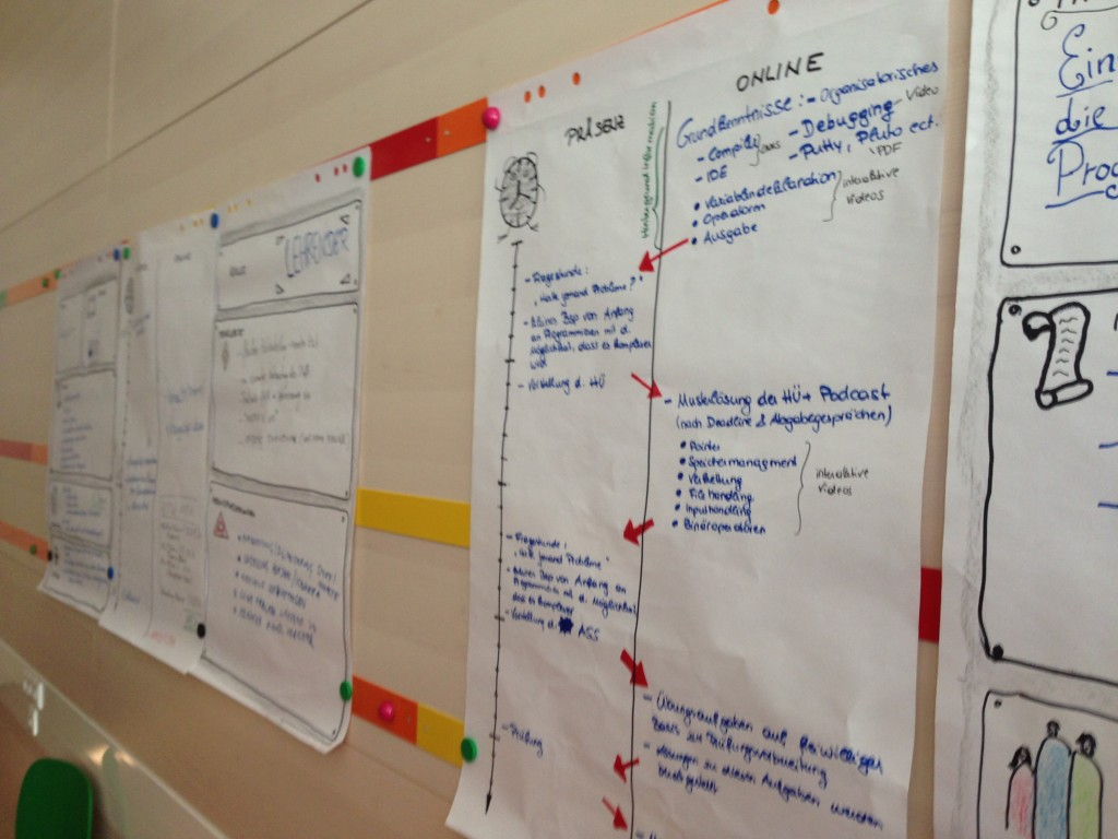 Plakate aus dem Seminar Technology Enhanced Learning
