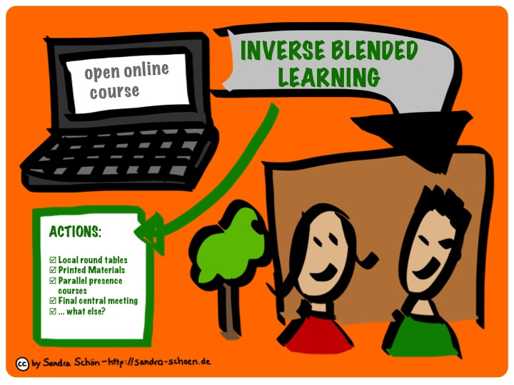 Inverse Blended Learning